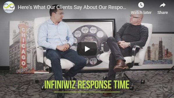 Infiniwiz's IT Support Response Time